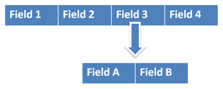 ABAP Nested Structure