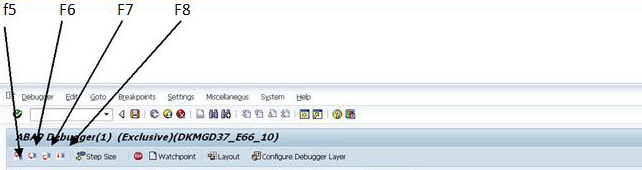 Debugging in SAP ABAP - Image Illustration