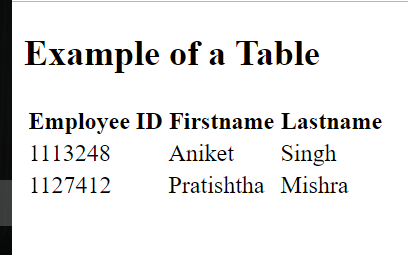 HTML Table Output