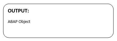 Objects in ABAP