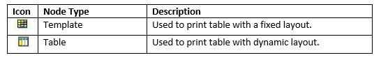 Table Outputs