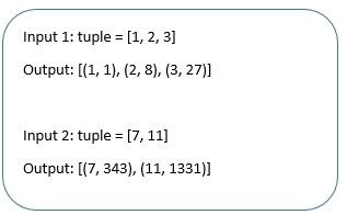 Program to create the tuple with elements as number and its cube from the given list of tuple using Python